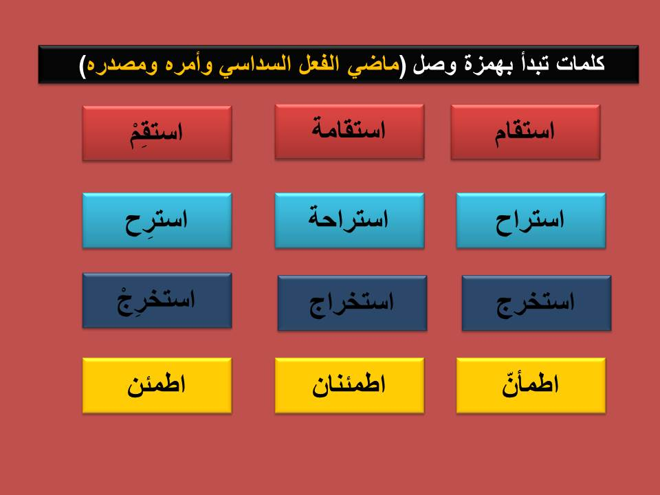 ماضي الفعل السداسي وأمره ومصدره كلمات تبدأ بهمزة وصل