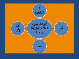 Photo of جزم الفعل المضارع متى يُجزم المضارع وما علامات جزمه؟