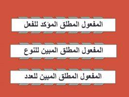 Photo of المفعول المطلق شرح معناه وأنواعه بالأمثلة ونماذج الإعراب