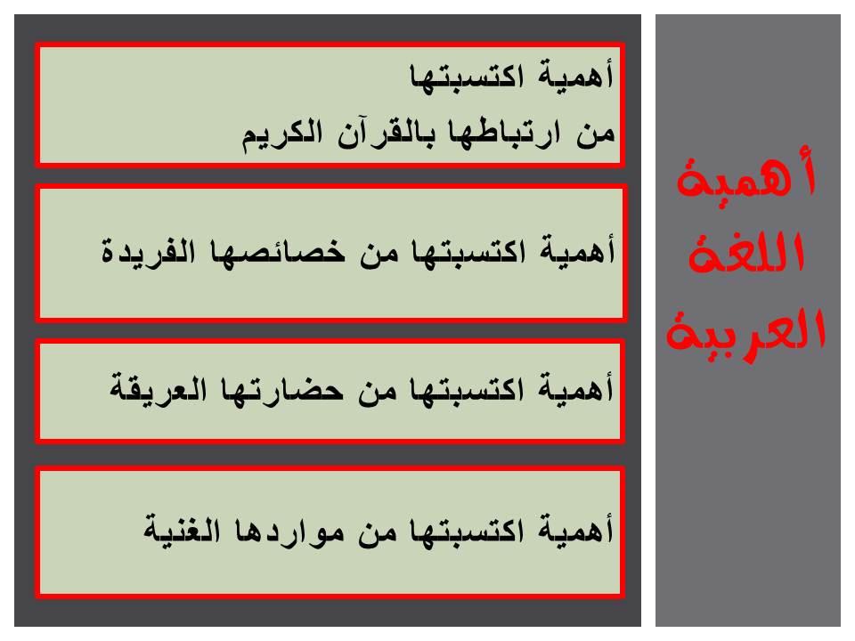 أهمية اللغة العربية الدينية والحضارية والاقتصادية والإنسانية