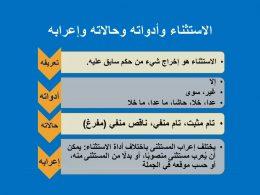 Photo of درس شامل عن الاستثناء وأدواته وصوره مع التوضيح بالأمثلة ونماذج الإعراب
