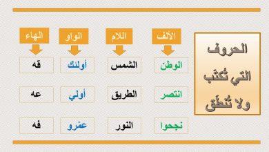 Photo of الحروف التي تُكتب ولا تُنطق في الإملاء العربي 4 حروف