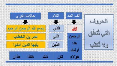 Photo of الحروف التي تُنطق ولا تُكتب في الإملاء العربي